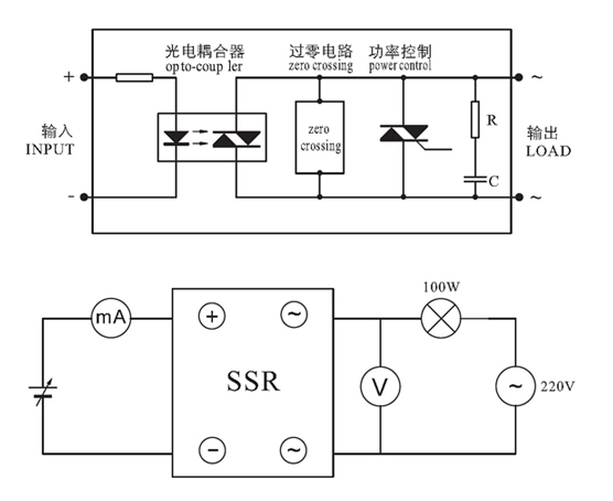 ssr da38□p3,solid state relay 220vac,ssr relays china xurui relay logic ◇interior schematic diagram and basic property test